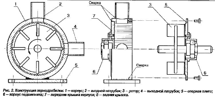Корпус изготавливается из тормозного барабана