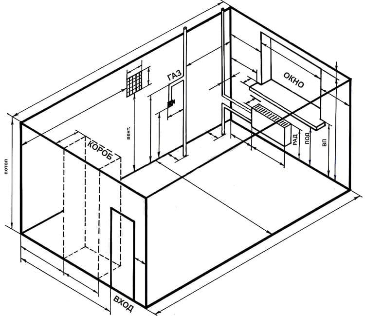 Схема замеров помещения кухни