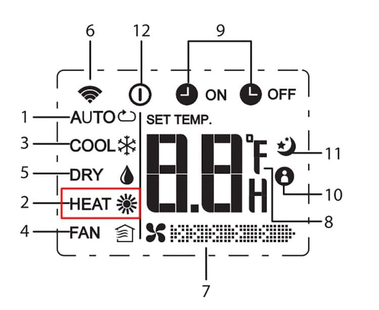 Режим обогрева стандартно обозначается солнышком и надписью «HEAT».