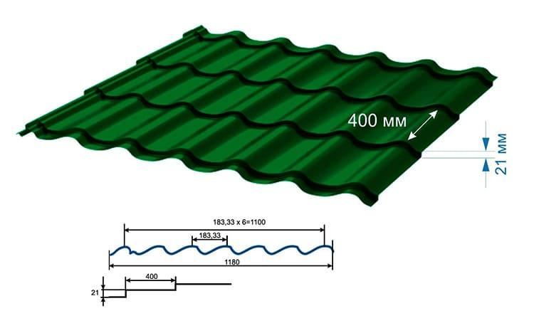 Геометрические параметры и конфигурация профиля металлочерепицы может отличаться