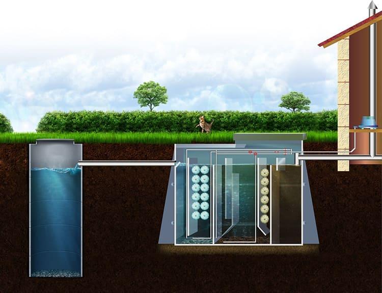 Производители устанавливают в первой камере дополнительные механизмы для измельчения твёрдых отходов