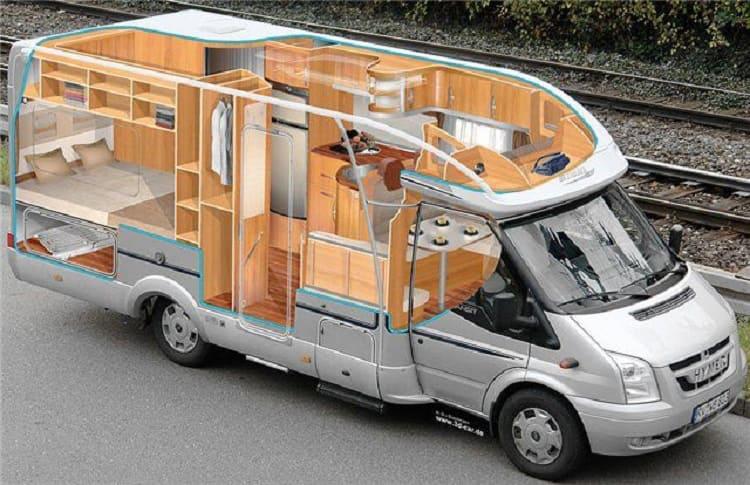 Полуинтегрированный дом на колёсах – внутренняя конструкция