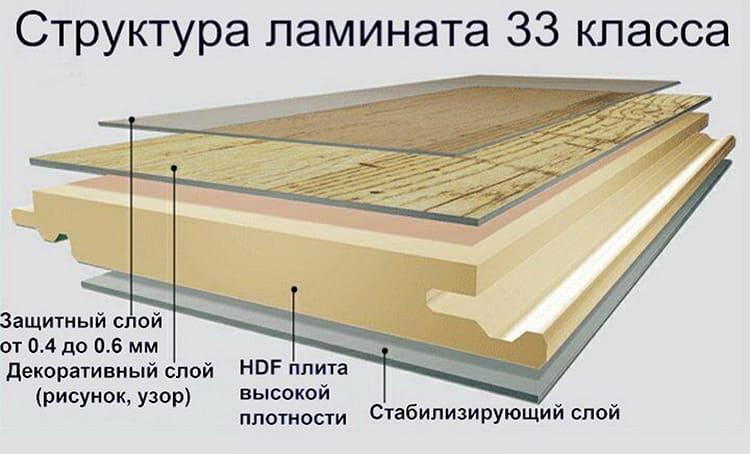 Высокая влагостойкость обеспечивается качественным внешним слоем