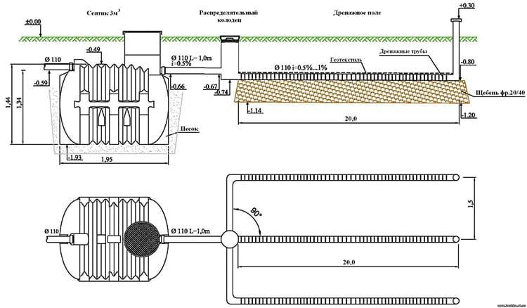 Схема установки септика с системой фильтрационной очистки