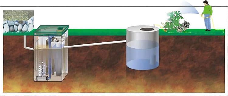 Очищенную воду можно использовать для полива