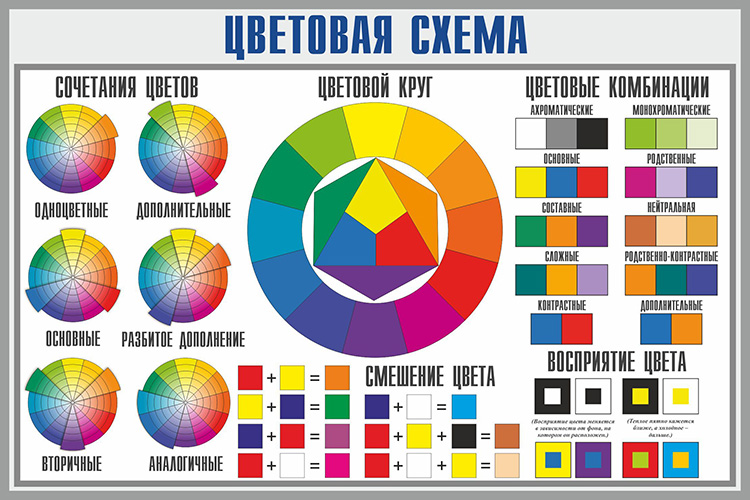Если у вас не хватает опыта – воспользуйтесь цветовым кругом, который подскажет вам удачные комбинации