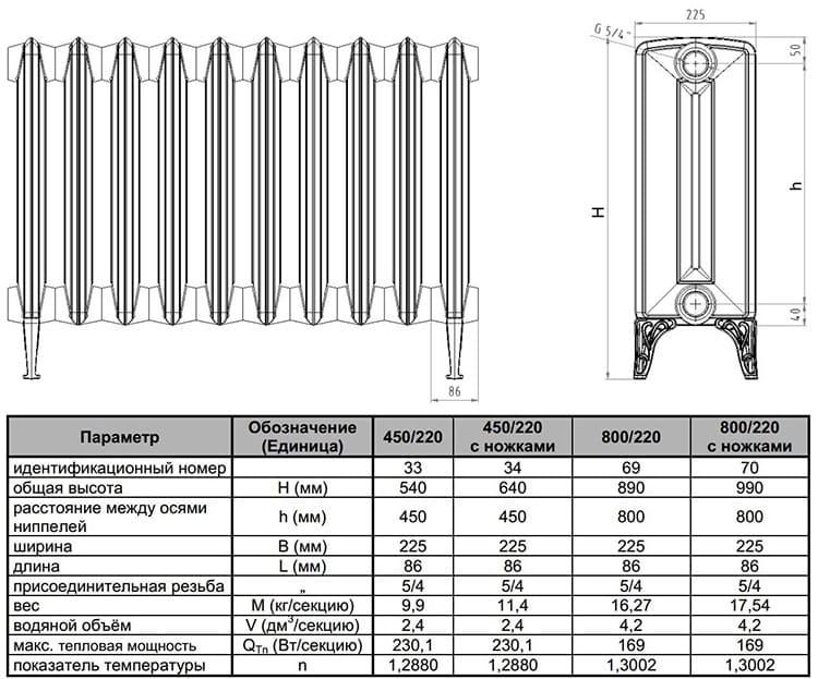 Тепловая мощность обычно указывается для одной секции