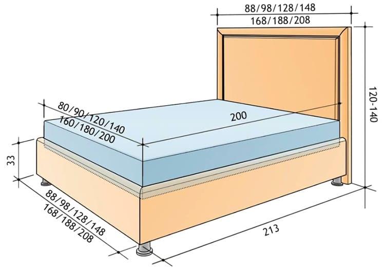 Кровать с низкой спинкой или без неё отлично экономит свободное пространство в комнате