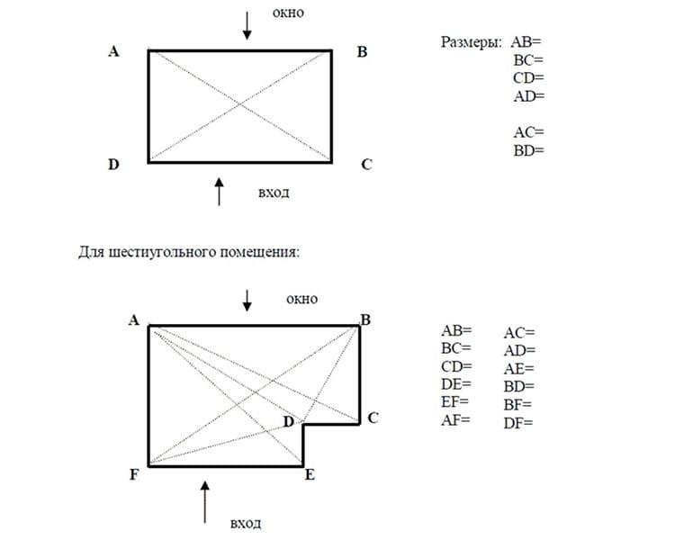 Для вычисления размеров следует определить габариты комнаты