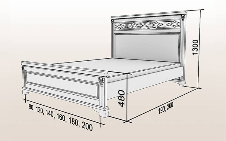 Кровать может быть большой, а спальное место маленьким. Учитывайте это