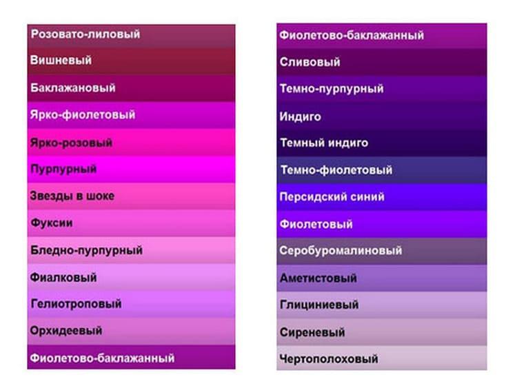 Путём смешивания основных цветов делаются все остальные