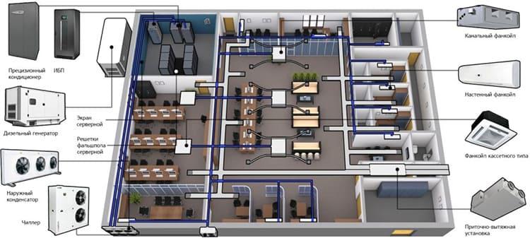Систему чиллер-фанкойл необходимо подбирать в соответствии с функциональностью и габаритами помещений ФОТО: air-ventilation.ru
