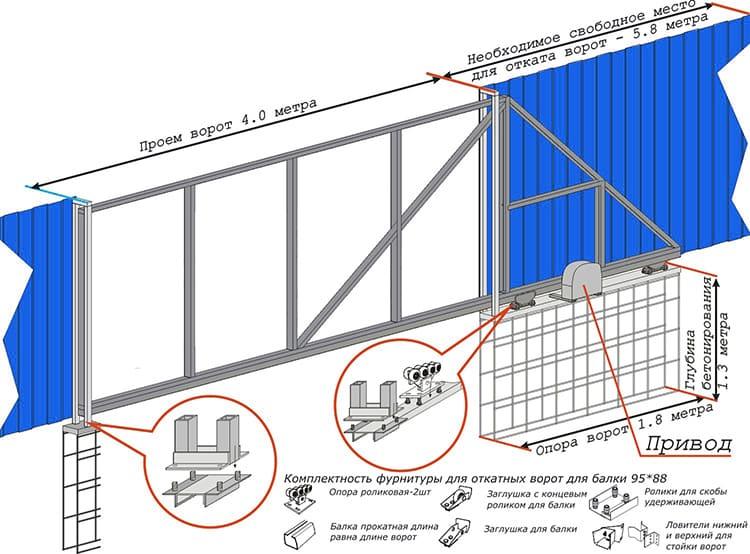 Схема откатных воротФОТО: content.onliner.by