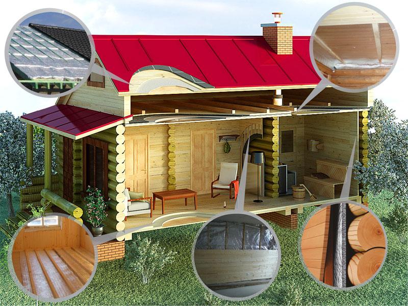 Фольга прокладывается под деревянным полом, на стенах и потолке