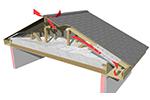 Калькулятор расчёта утепления потолка в доме с холодным чердаком