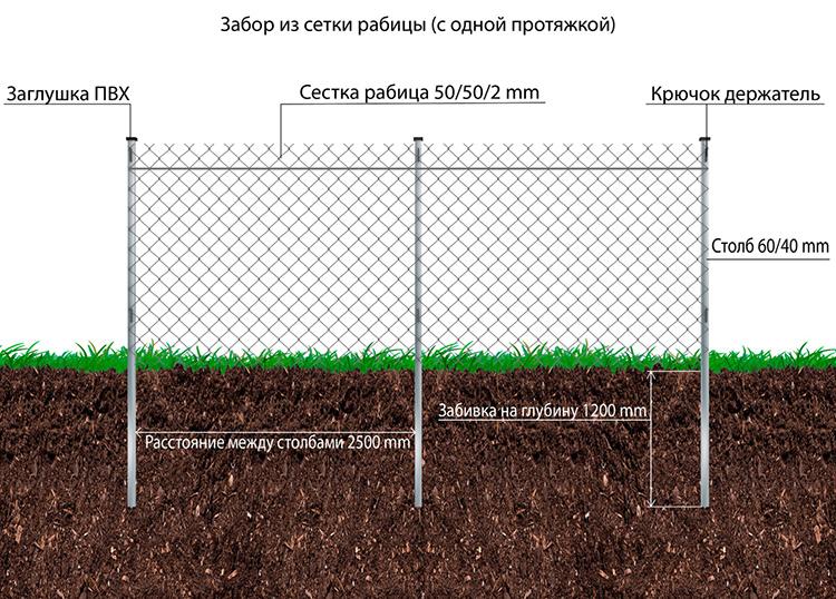 Порядок расчёта зависит от конструктивных особенностейФОТО: zabor-zabory.ru