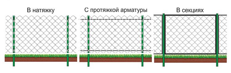 Порядок монтажа зависит от выбранной конструкцииФОТО: krrot.net