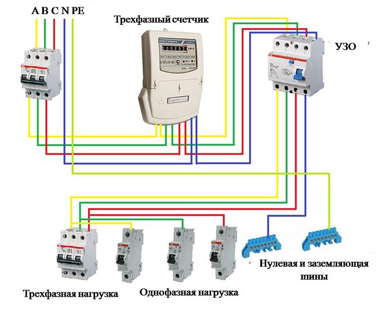 Схема монтажа трёхфазного прибора учётаФОТО: mr-build.ru