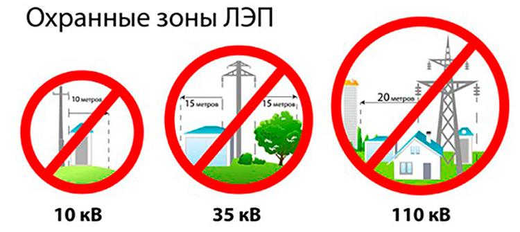 Эти разграничения – минимальный показатель, при котором излучение снижается до относительно безопасных показателейФОТО: gkgazeta.ru