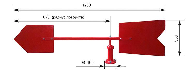 Ветроуказатели используются на предприятияхФОТО: vetromer.ru