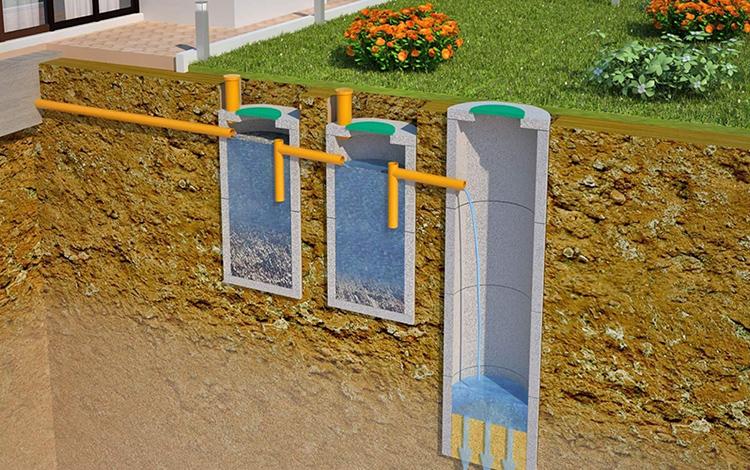 Проект септика для канализации в частном домеФОТО: obyava.ua