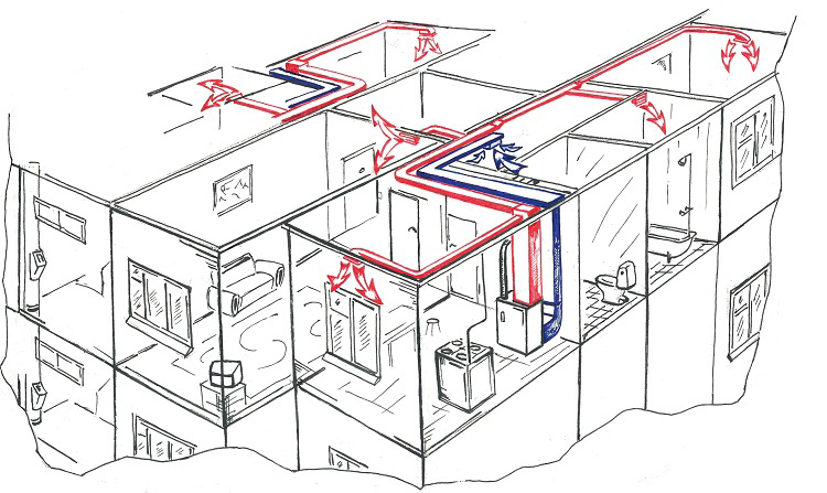 Воздушное отопление – современный способ обогрева частного домаФОТО: climatfavorit.ru
