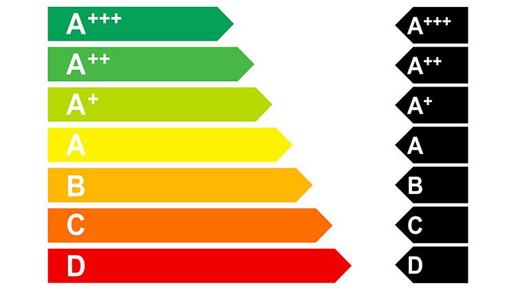 Класс энергопотребления – важный параметр для посудомоечной машиныФОТО: decojovem.pt