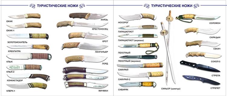 Разновидности туристических ножейФОТО: rusknife.com