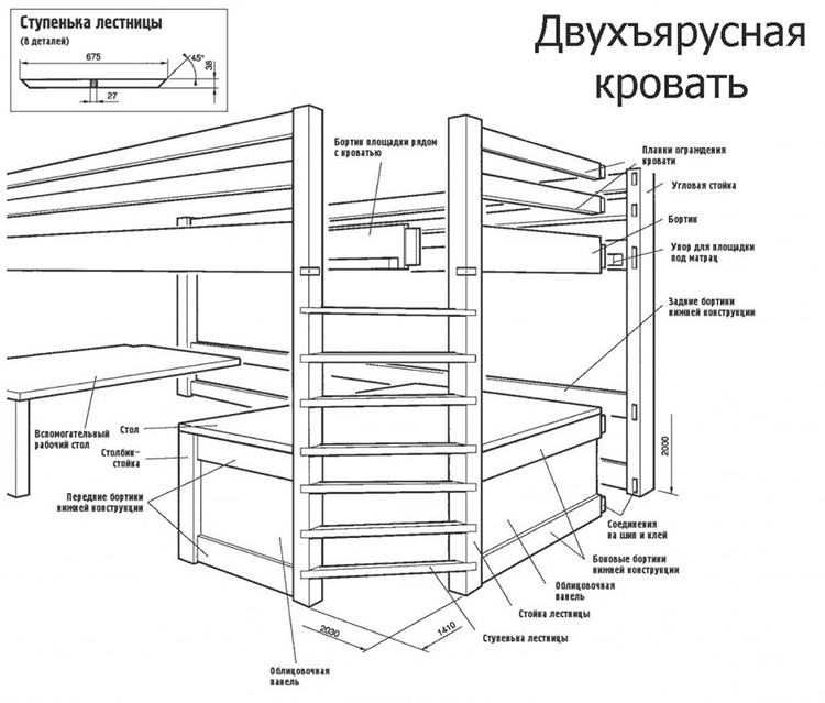Эскиз двухъярусной кровати из дерева своими рукамиФОТО: kakpravilnosdelat.ru