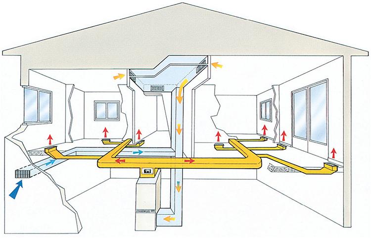 При воздушном отоплении тёплый воздух смешивается с холоднымФОТО: build-experts.ru