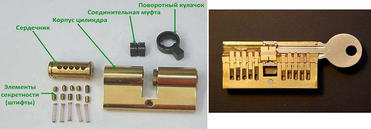 Личинка в разборе: здесь можно увидеть каждую детальФОТО: profdver.ru