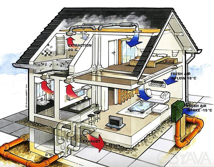Теплообмен при воздушном отоплении частного дома бывает разнымФОТО: images.ru.prom.st