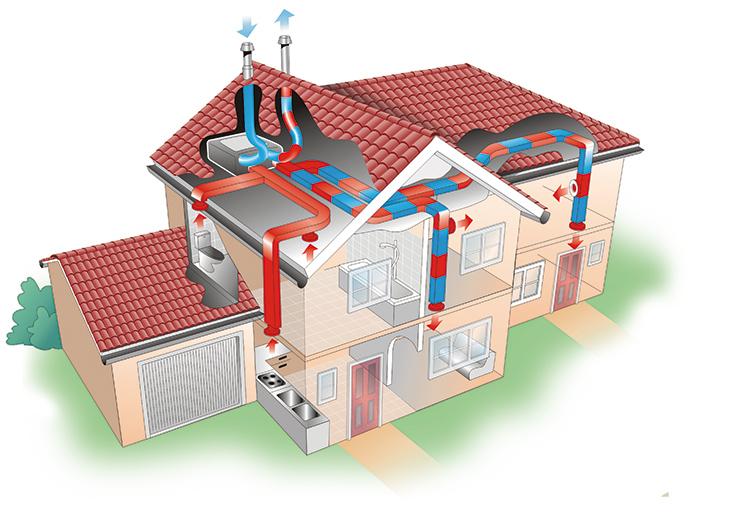 Приточная система предполагает забор воздуха снаружиФОТО: klimavex.sk