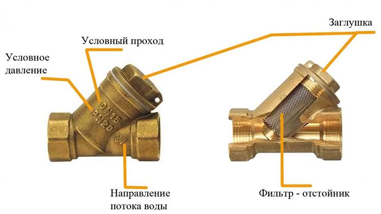 Для очистки оборудования достаточно просто достать сетку и вручную очистить её от загрязненийФОТО: sdelaysam-svoimirukami.ru