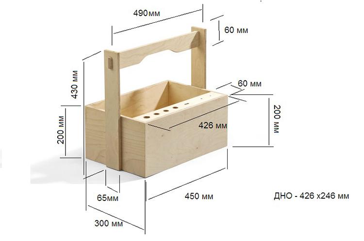 Схема изготовления ящика для инструментов из фанеры своими руками