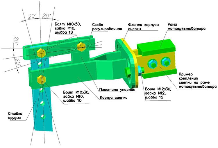 Лёгкая транспортировка урожая: как изготовить прицеп для мотоблока своими руками
