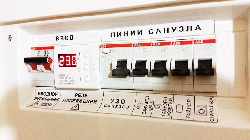 Идеальная маркировка автоматов – разберётся даже «чайник»