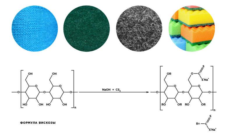 Химическая структура вискозы