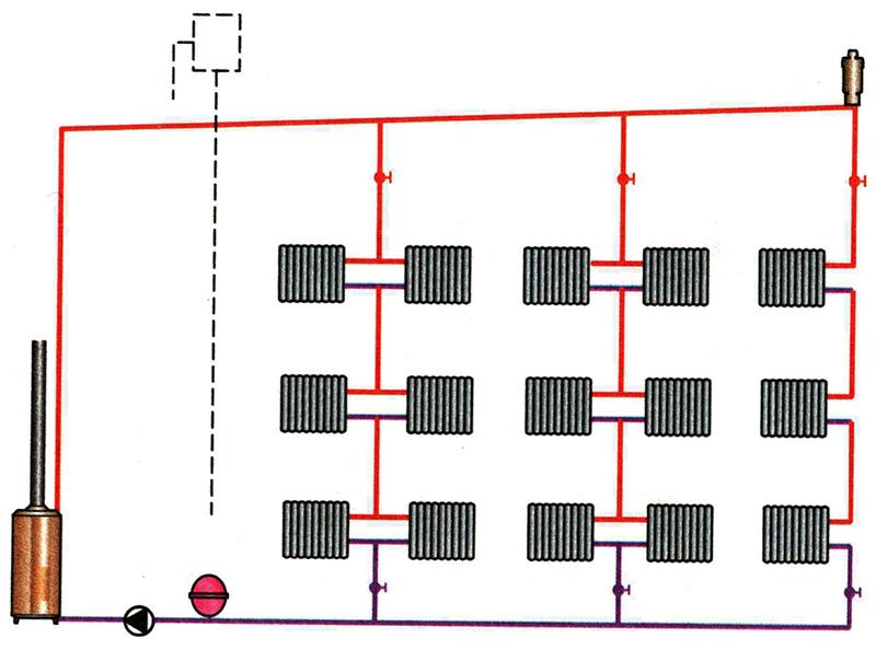 Магистраль двухконтурной системы отопления располагается вертикально