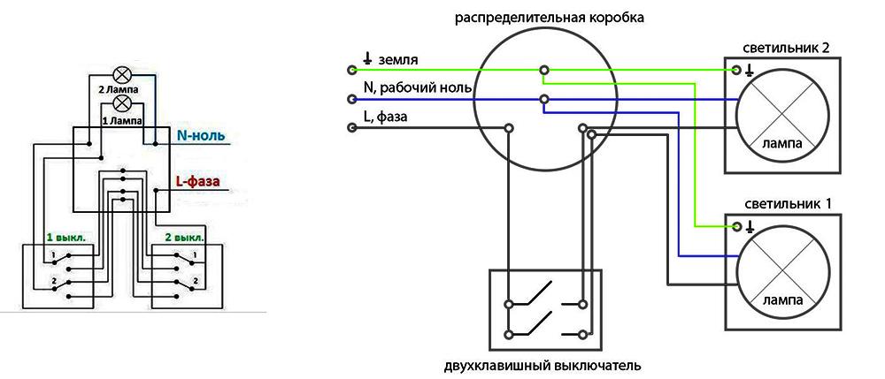 Подключение двойного выключателя с обозначением распределительной коробки