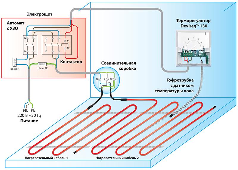 Схема подключения зависит от особенностей отопительного контура