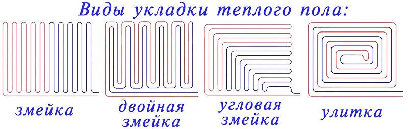 Укладка может выполняться по-разному