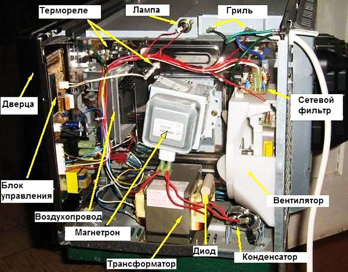 Расположение элементов электрической схемы в печи