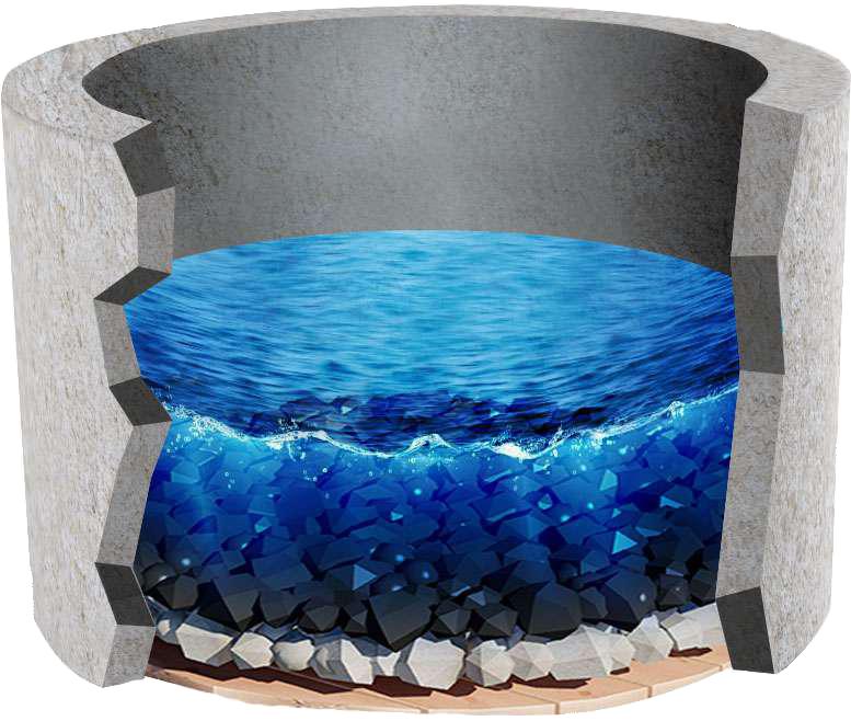 5 советов, как сделать так, чтобы в колодце всегда была вода