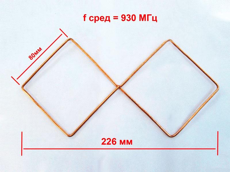 Примерно рассчитанная антенна Харченко для определённой частоты