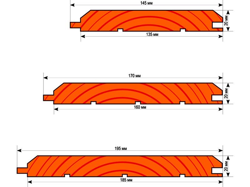 Возможные размеры имитации бруса, предлагаемые производителем