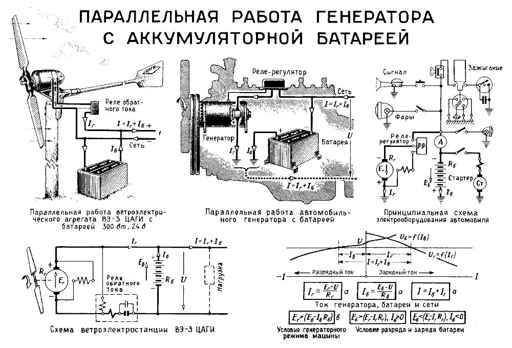 А это схемы из советского прошлого – уже тогда вопрос сохранения ресурсов вставал остро