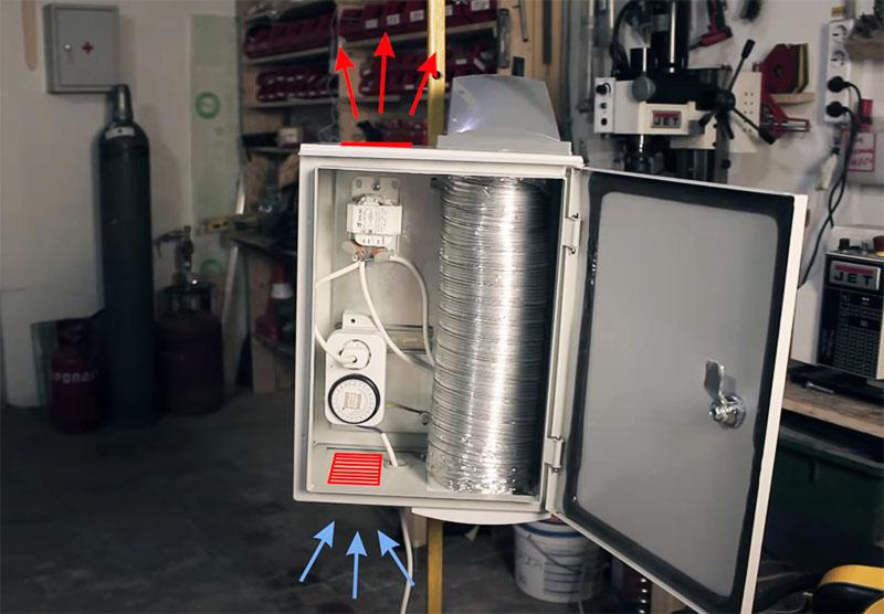 Вентиляция поможет в охлаждении дросселя