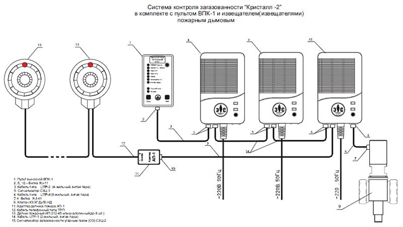 Подключение дополнительных приборов производится по схеме в инструкции к датчику