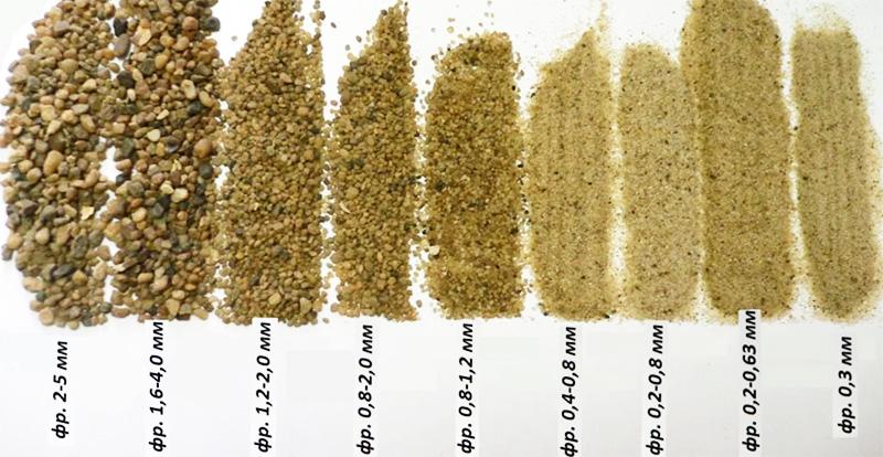 Какой песок можно использовать для строительства